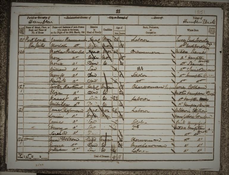 Dobson Census 2